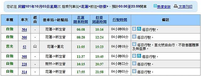 急急 台北去花蓮的交通問題!太魯閣號火車票如何買?